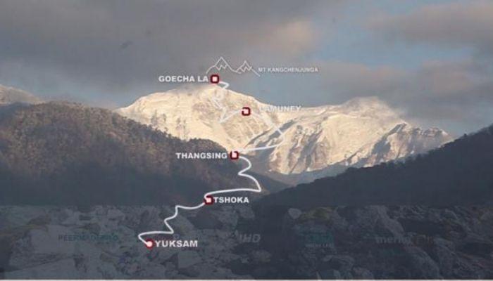 Goecha La Trek Trekking Destinations in India